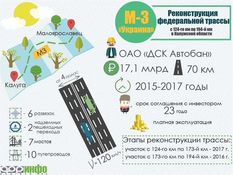 infografika_m3_ukraina.jpg